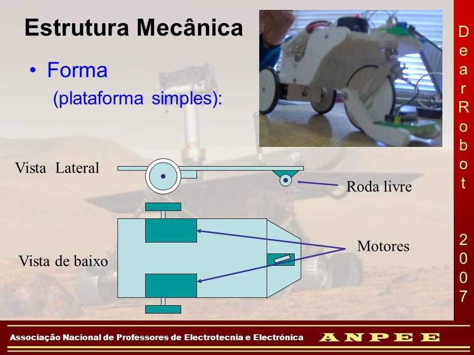 DearRobot 2007DearRobot 2007 Associação Nacional de Professores de Electrotecnia e Electrónica Estrutura Mecânica Forma (plataforma simples): Roda liv