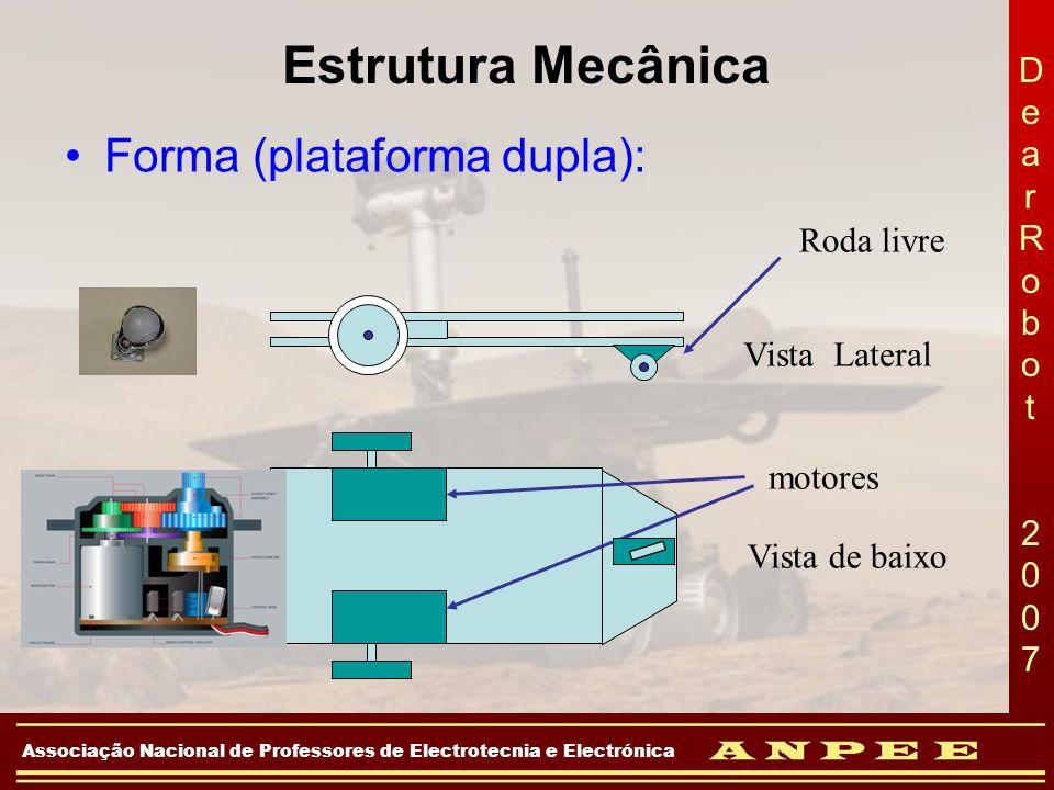 DearRobot 2007DearRobot 2007 Associação Nacional de Professores de Electrotecnia e Electrónica Estrutura Mecânica Estrutura Mecânica (Sugestão) Sensor de obstáculos Placa controlador roll-on servos Sensor de pista bateria