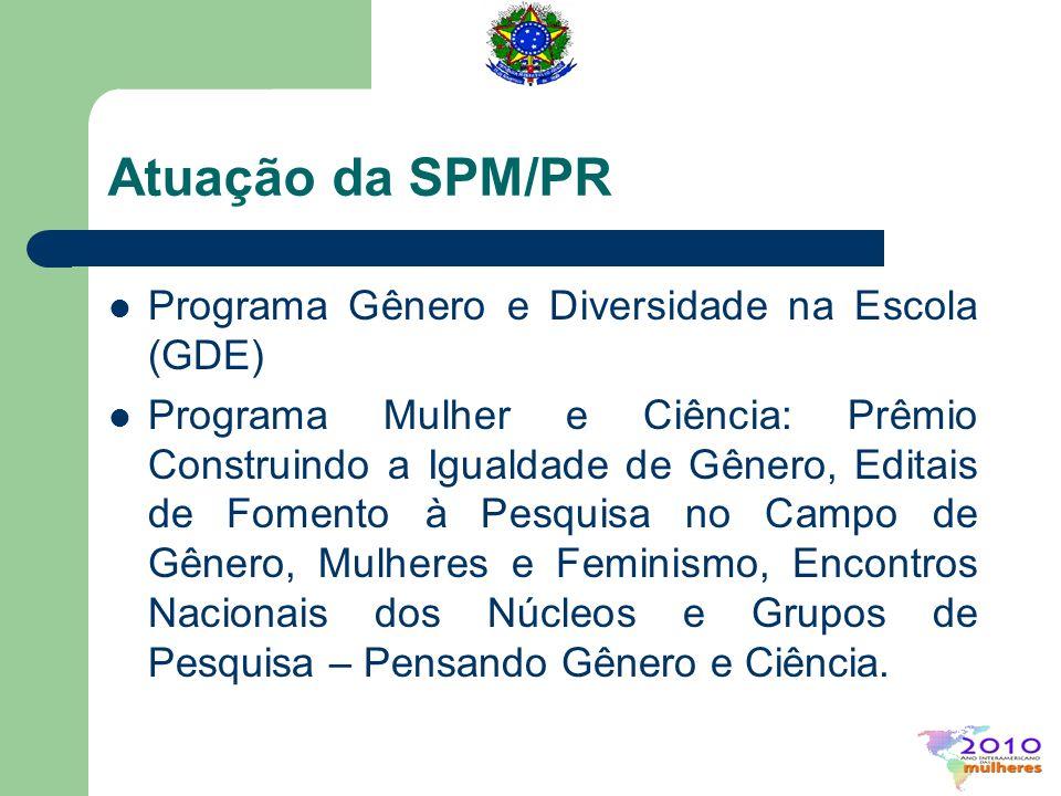 Atuação da SPM/PR Programa Gênero e Diversidade na Escola (GDE) Programa Mulher e Ciência: Prêmio Construindo a Igualdade de Gênero, Editais de Foment