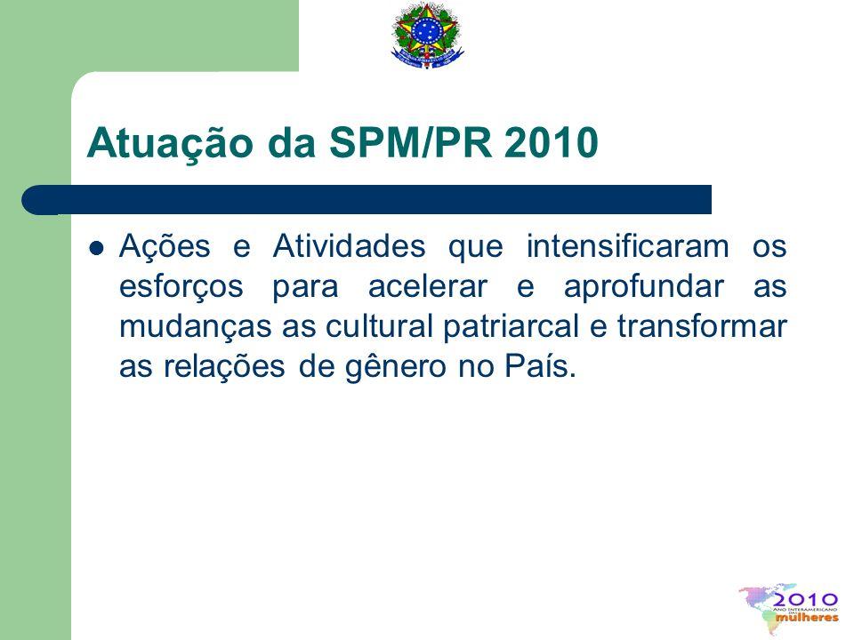 Atuação da SPM/PR 2010 Ações e Atividades que intensificaram os esforços para acelerar e aprofundar as mudanças as cultural patriarcal e transformar a