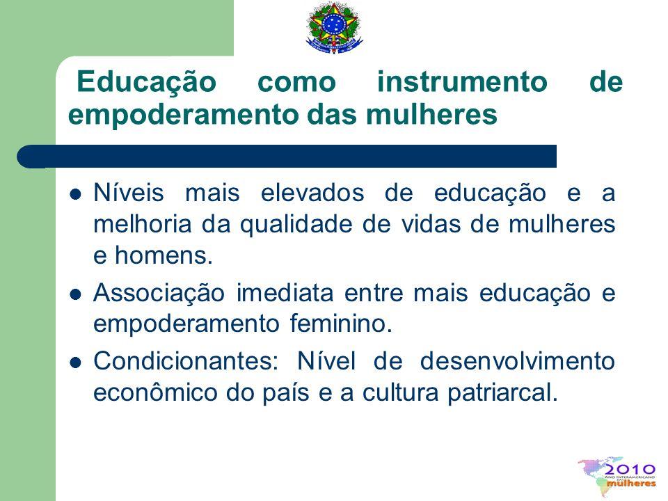 Educação como instrumento de empoderamento das mulheres Nível de Desenvolvimento Econômico amplia ou diminui o impacto desta elevação na escolaridade da população: oportunidades de trabalho e mobilidade social.