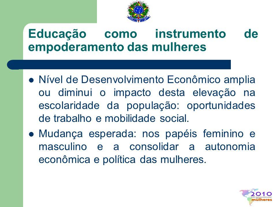 Educação como instrumento de empoderamento das mulheres Nível de Desenvolvimento Econômico amplia ou diminui o impacto desta elevação na escolaridade
