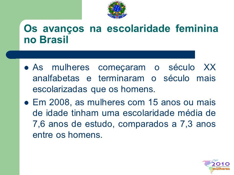 Os avanços na escolaridade feminina no Brasil As mulheres começaram o século XX analfabetas e terminaram o século mais escolarizadas que os homens. Em