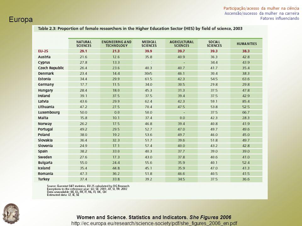 Participação/acesso da mulher na ciência Ascensão/sucesso da mulher na carreira Fatores influenciando Europa Women and Science. Statistics and Indicat