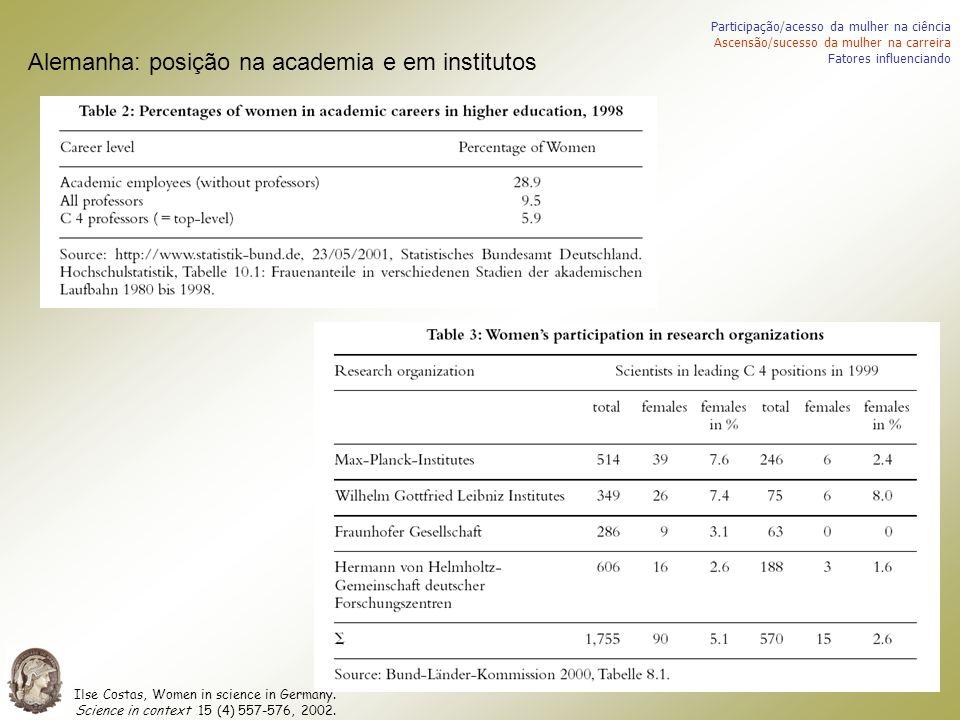 Ilse Costas, Women in science in Germany. Science in context 15 (4) 557-576, 2002. Participação/acesso da mulher na ciência Ascensão/sucesso da mulher