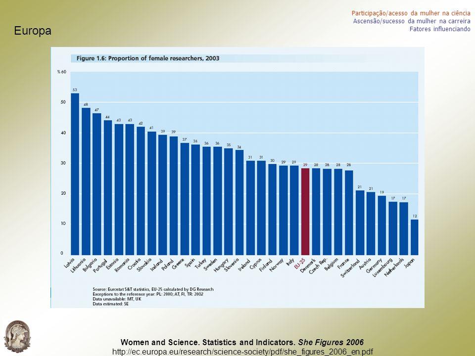 Participação/acesso da mulher na ciência Ascensão/sucesso da mulher na carreira Fatores influenciando Europa Women and Science.