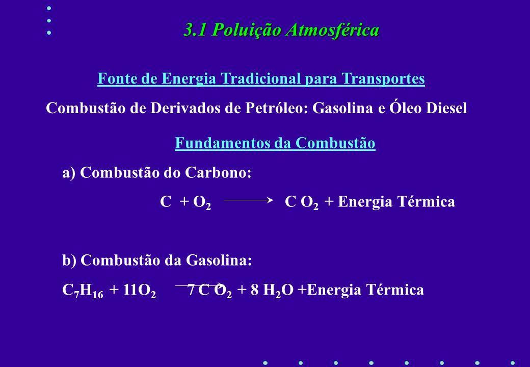 Geração de Energia e os Combustíveis em Transportes Modo de TransportePrincipais Fontes de Energia RodoviárioHumana, Animal, Fontes de Carbono Ferrovi