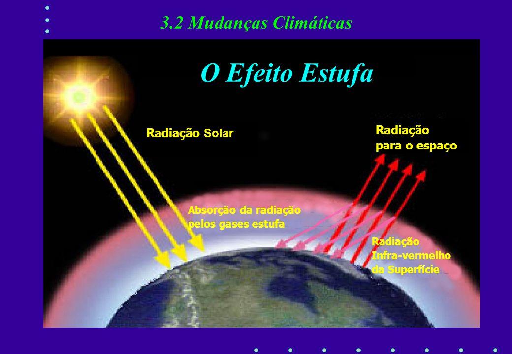 3.2 Mudanças Climáticas