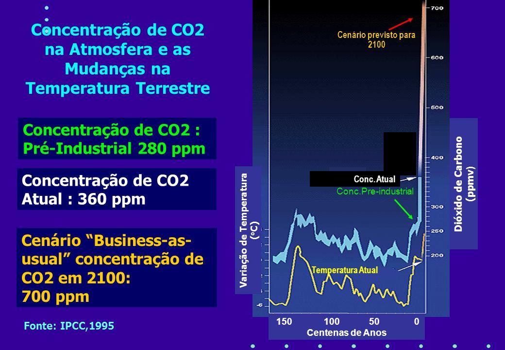 Efeito Estufa Efeito Natural; Atmosfera da terra é formada por uma camada de gases ; Sem o efeito estufa a temperatura da Terra seria - 18 o C; Gases