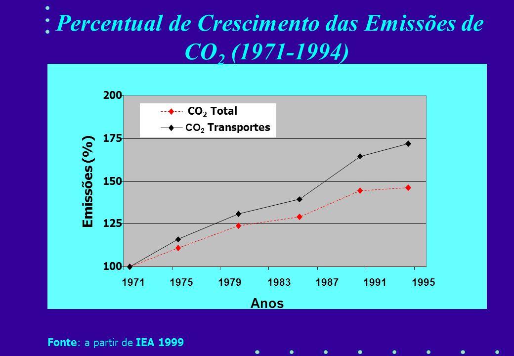 Utilização da Energia dos Combustíveis Fósseis Aquecimento Residencial - Fogões, Aquecedores Industrial - Fornos e Caldeiras de Geração de Vapor Energ