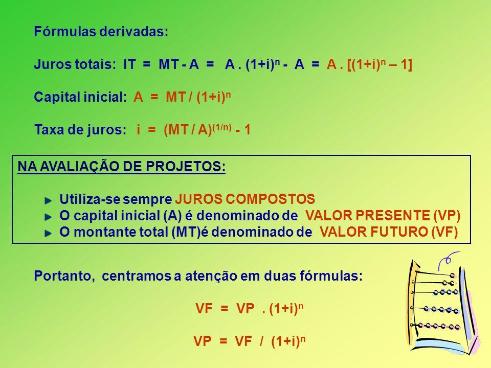 Fórmulas derivadas: Juros totais: IT = MT - A = A. (1+i) n - A = A. [(1+i) n – 1] Capital inicial: A = MT / (1+i) n Taxa de juros: i = (MT / A) (1/n)