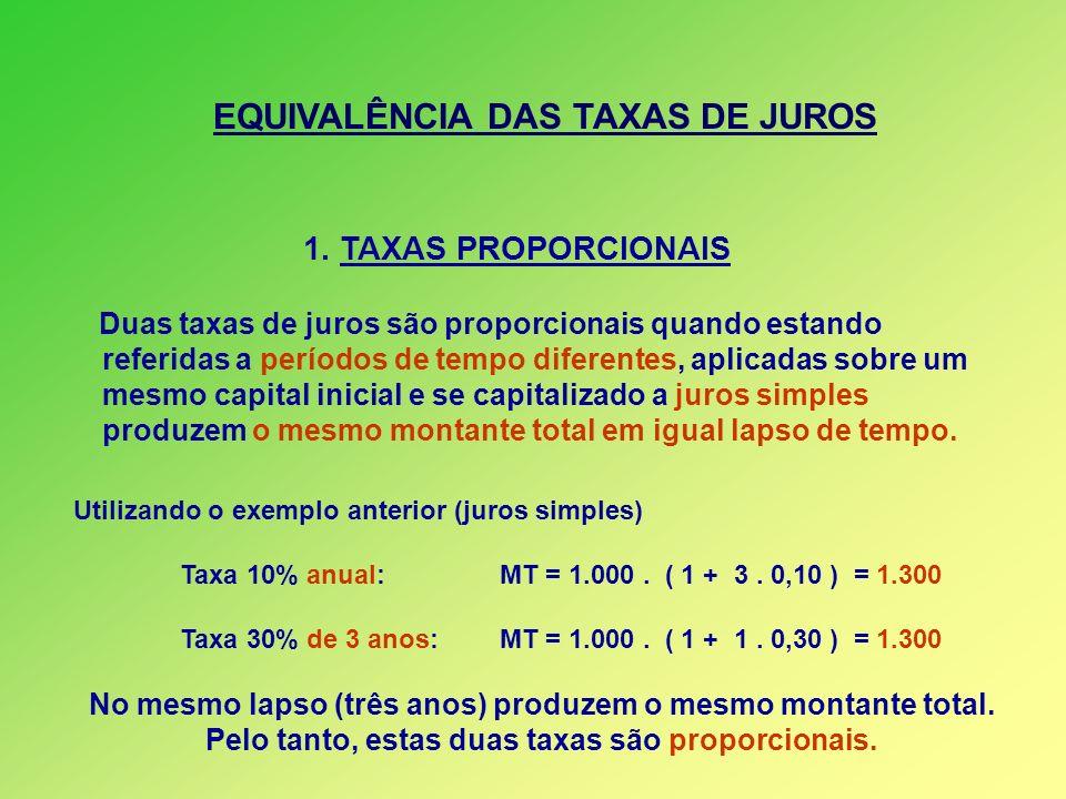 EQUIVALÊNCIA DAS TAXAS DE JUROS 1. TAXAS PROPORCIONAIS Duas taxas de juros são proporcionais quando estando referidas a períodos de tempo diferentes,