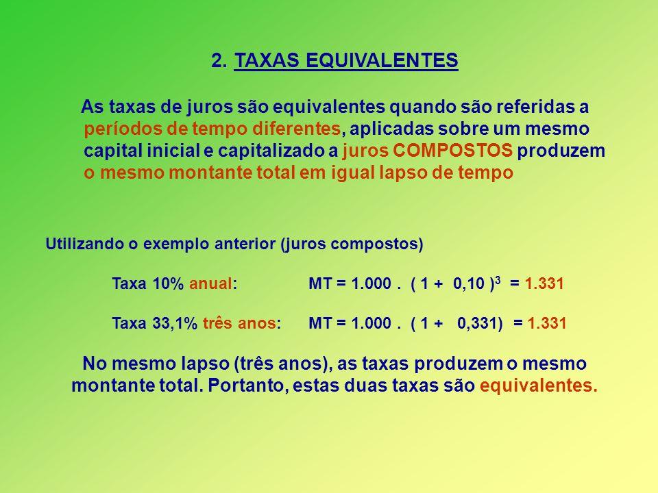 2. TAXAS EQUIVALENTES As taxas de juros são equivalentes quando são referidas a períodos de tempo diferentes, aplicadas sobre um mesmo capital inicial