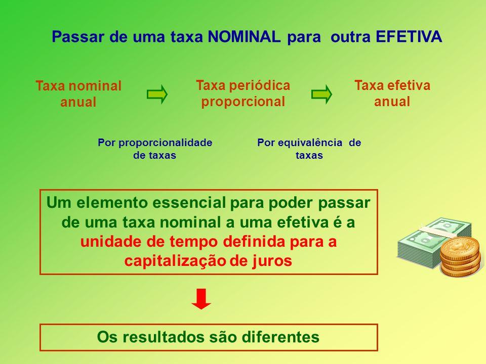 Passar de uma taxa NOMINAL para outra EFETIVA Taxa nominal anual Taxa periódica proporcional Taxa efetiva anual Por proporcionalidade de taxas Por equ