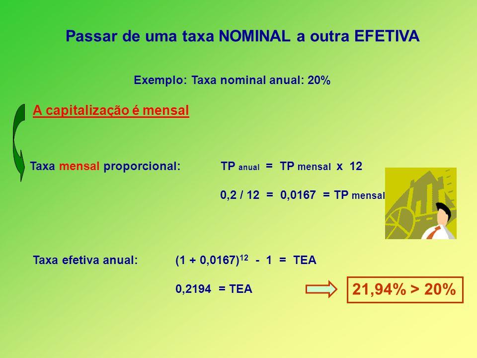 Passar de uma taxa NOMINAL a outra EFETIVA Exemplo: Taxa nominal anual: 20% Taxa mensal proporcional: TP anual = TP mensal x 12 0,2 / 12 = 0,0167 = TP