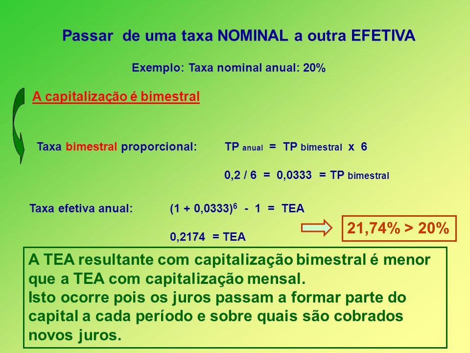 Passar de uma taxa NOMINAL a outra EFETIVA Taxa bimestral proporcional: TP anual = TP bimestral x 6 0,2 / 6 = 0,0333 = TP bimestral Taxa efetiva anual
