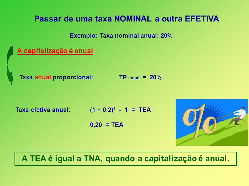 Passar de uma taxa NOMINAL a outra EFETIVA Taxa anual proporcional: TP anual = 20% Taxa efetiva anual:(1 + 0,2) 1 - 1 = TEA 0,20 = TEA A TEA é igual a