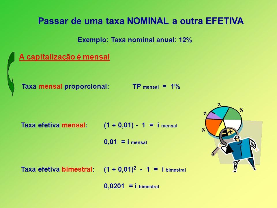 Passar de uma taxa NOMINAL a outra EFETIVA Taxa mensal proporcional: TP mensal = 1% Taxa efetiva bimestral:(1 + 0,01) 2 - 1 = i bimestral 0,0201 = i b
