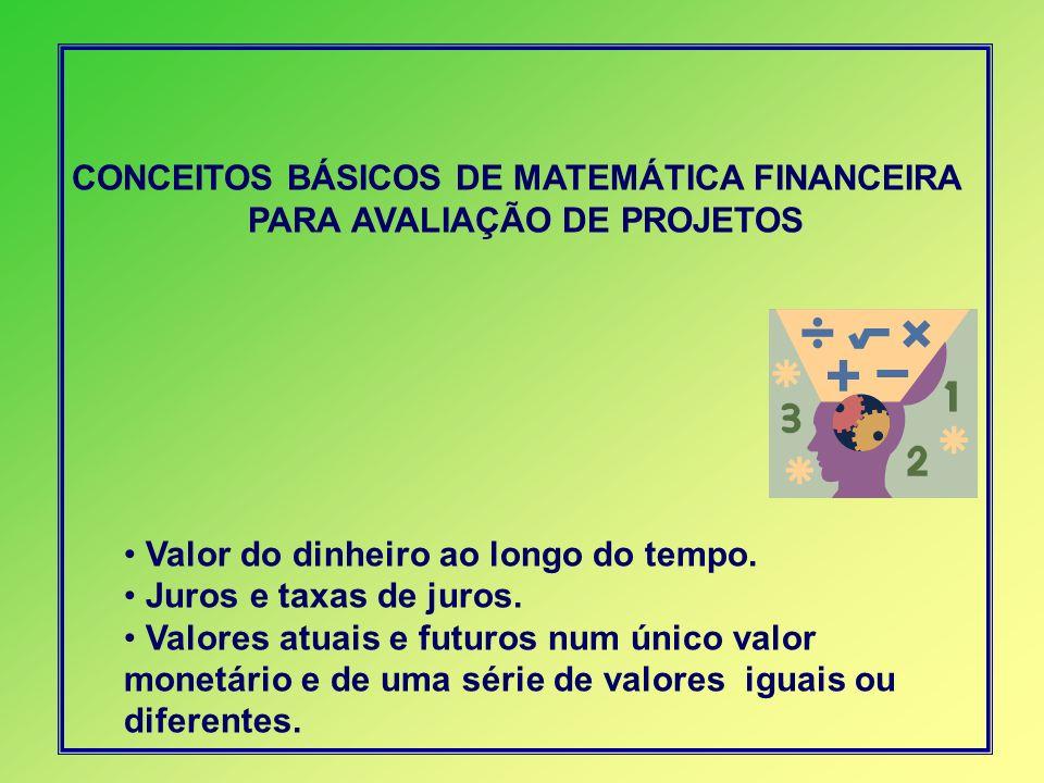 CONCEITOS BÁSICOS DE MATEMÁTICA FINANCEIRA PARA AVALIAÇÃO DE PROJETOS Valor do dinheiro ao longo do tempo. Juros e taxas de juros. Valores atuais e fu