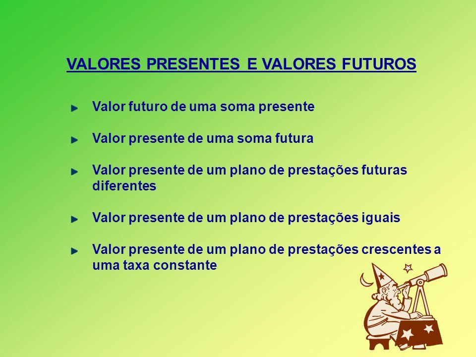 VALORES PRESENTES E VALORES FUTUROS Valor futuro de uma soma presente Valor presente de uma soma futura Valor presente de um plano de prestações futur