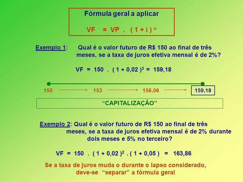 Fórmula geral a aplicar VF = VP. ( 1 + i ) n Exemplo 1: Qual é o valor futuro de R$ 150 ao final de três meses, se a taxa de juros efetiva mensal é de