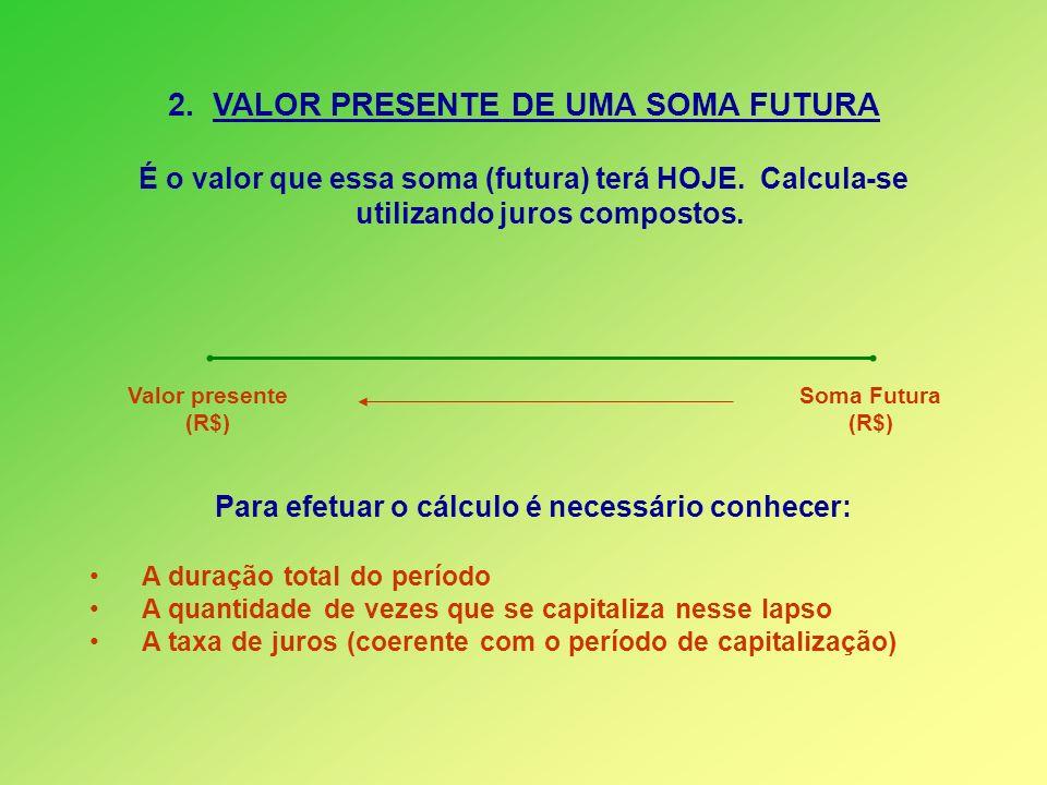 2. VALOR PRESENTE DE UMA SOMA FUTURA É o valor que essa soma (futura) terá HOJE. Calcula-se utilizando juros compostos. Para efetuar o cálculo é neces