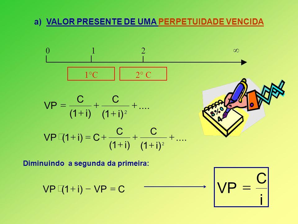 a) VALOR PRESENTE DE UMA PERPETUIDADE VENCIDA Diminuindo a segunda da primeira:.... )i1( C )i1( C VP 2 0 1 2 1°C 2° C.... )i1( C )i1( C C)i1(VP 2 CVP)