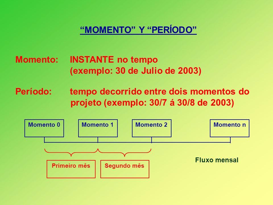 MOMENTO Y PERÍODO Momento: INSTANTE no tempo (exemplo: 30 de Julio de 2003) Período: tempo decorrido entre dois momentos do projeto (exemplo: 30/7 á 3