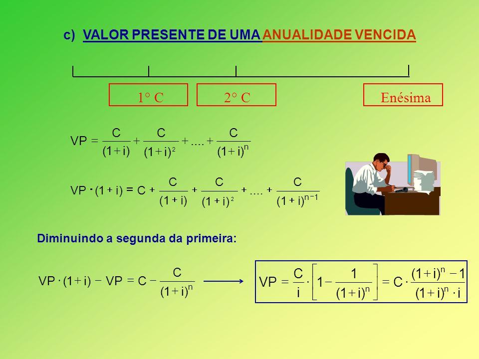 c) VALOR PRESENTE DE UMA ANUALIDADE VENCIDA n )i1( C.... )i1( C )i1( C VP 2 1n )i1( C.... )i1( C )i1( C C)i1(VP 2 Diminuindo a segunda da primeira: n