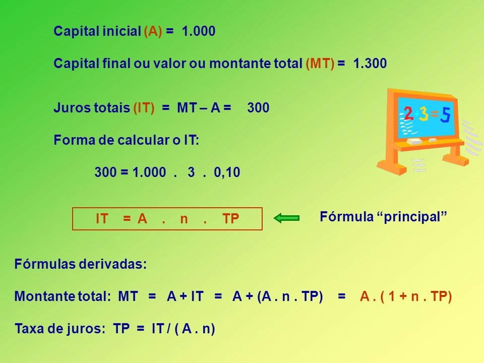 Capital inicial (A) = 1.000 Capital final ou valor ou montante total (MT) = 1.300 Juros totais (IT) = MT – A = 300 Forma de calcular o IT: 300 = 1.000