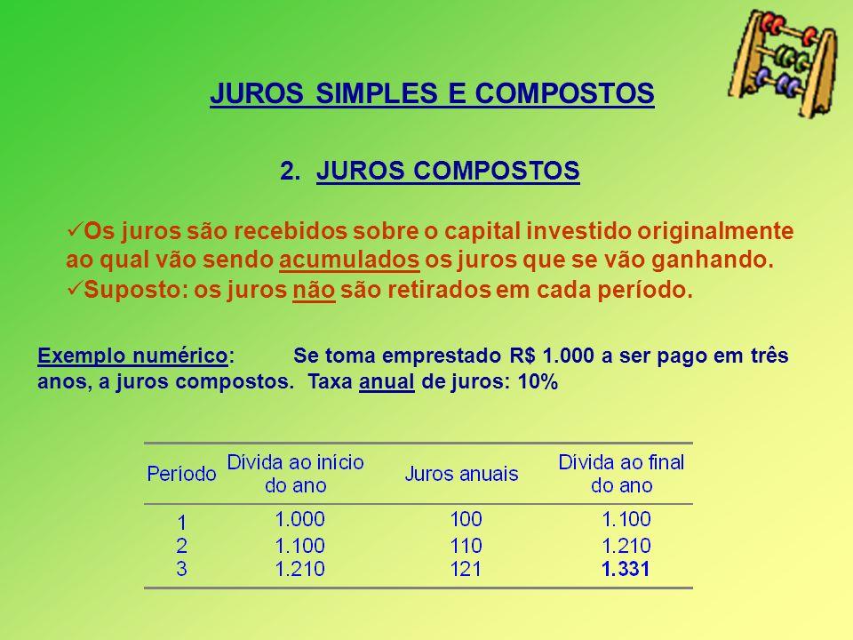 2. JUROS COMPOSTOS Os juros são recebidos sobre o capital investido originalmente ao qual vão sendo acumulados os juros que se vão ganhando. Suposto: