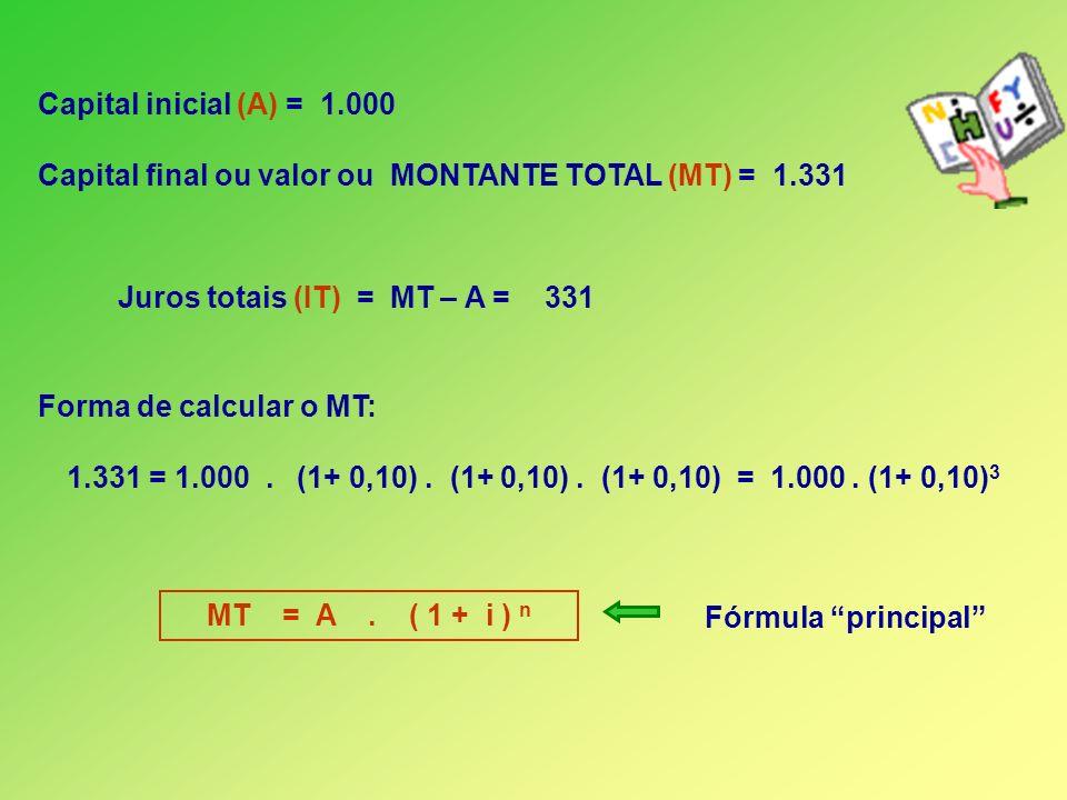 Capital inicial (A) = 1.000 Capital final ou valor ou MONTANTE TOTAL (MT) = 1.331 Juros totais (IT) = MT – A = 331 Forma de calcular o MT: 1.331 = 1.0