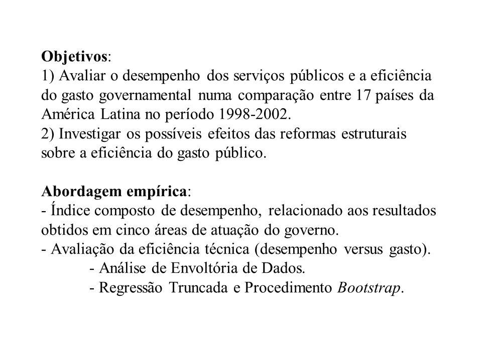 Objetivos: 1) Avaliar o desempenho dos serviços públicos e a eficiência do gasto governamental numa comparação entre 17 países da América Latina no pe