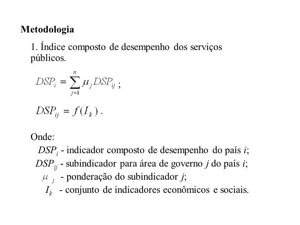 Metodologia 1. Índice composto de desempenho dos serviços públicos. ;. Onde: DSP i - indicador composto de desempenho do país i; DSP ij - subindicador