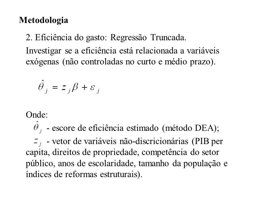 Metodologia 2. Eficiência do gasto: Regressão Truncada. Investigar se a eficiência está relacionada a variáveis exógenas (não controladas no curto e m