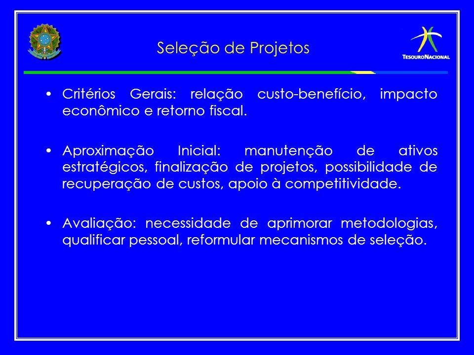 Seleção de Projetos Critérios Gerais: relação custo-benefício, impacto econômico e retorno fiscal. Aproximação Inicial: manutenção de ativos estratégi