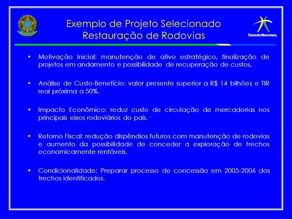 Exemplo de Projeto Selecionado Restauração de Rodovias Motivação Inicial: manutenção de ativo estratégico, finalização de projetos em andamento e poss