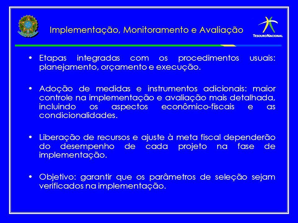 Implementação, Monitoramento e Avaliação Etapas integradas com os procedimentos usuais: planejamento, orçamento e execução. Adoção de medidas e instru