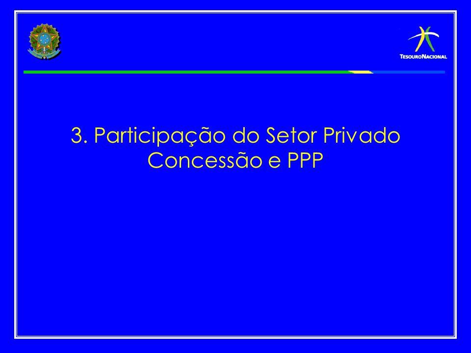 3. Participação do Setor Privado Concessão e PPP
