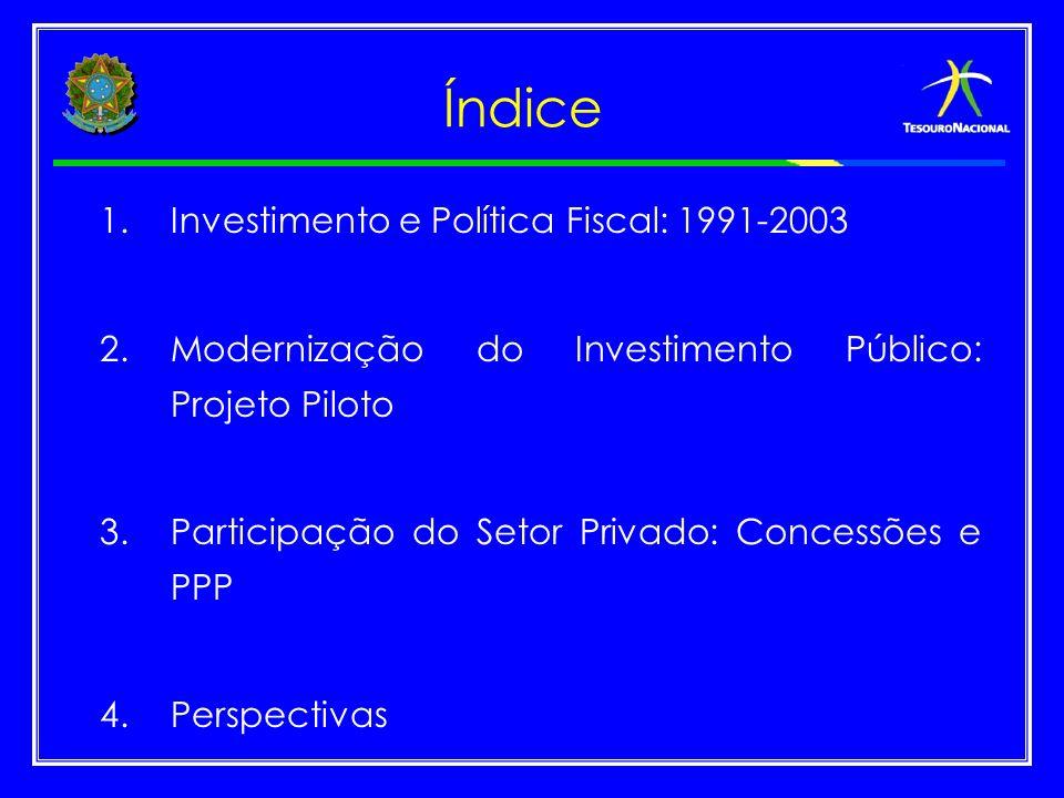 Índice 1.Investimento e Política Fiscal: 1991-2003 2.Modernização do Investimento Público: Projeto Piloto 3.Participação do Setor Privado: Concessões