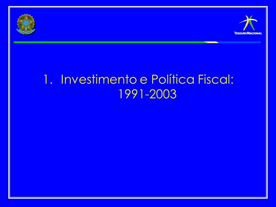 1.Investimento e Política Fiscal: 1991-2003