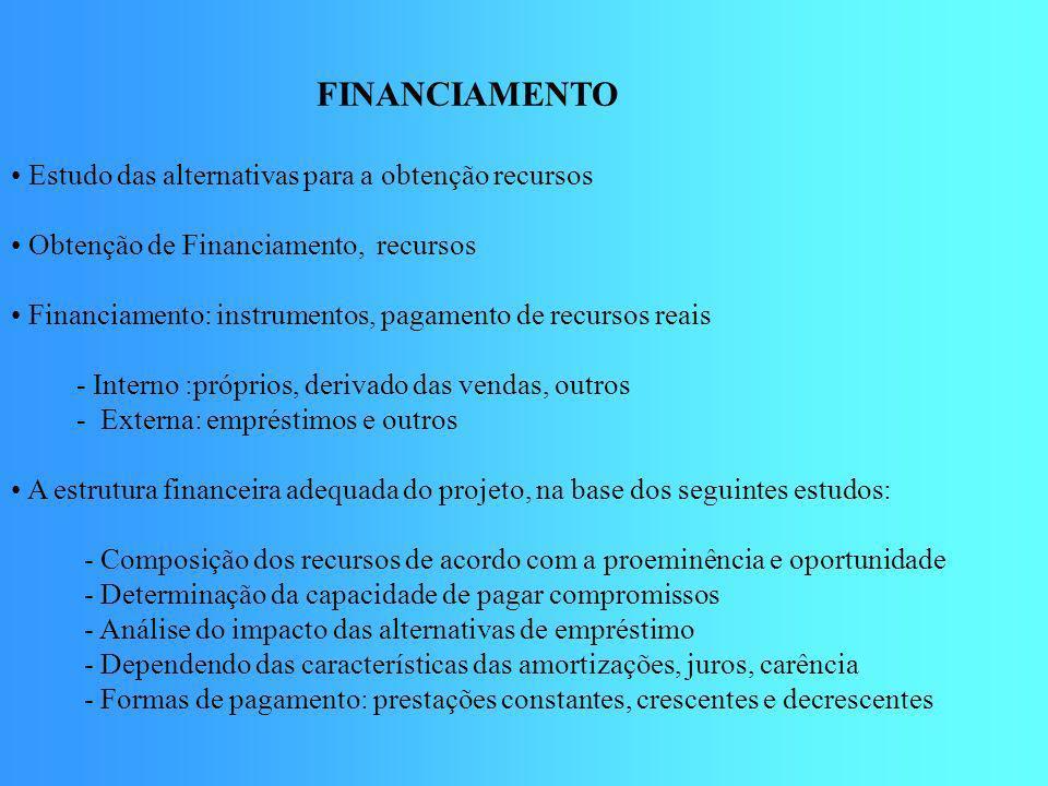 FINANCIAMENTO Estudo das alternativas para a obtenção recursos Obtenção de Financiamento, recursos Financiamento: instrumentos, pagamento de recursos