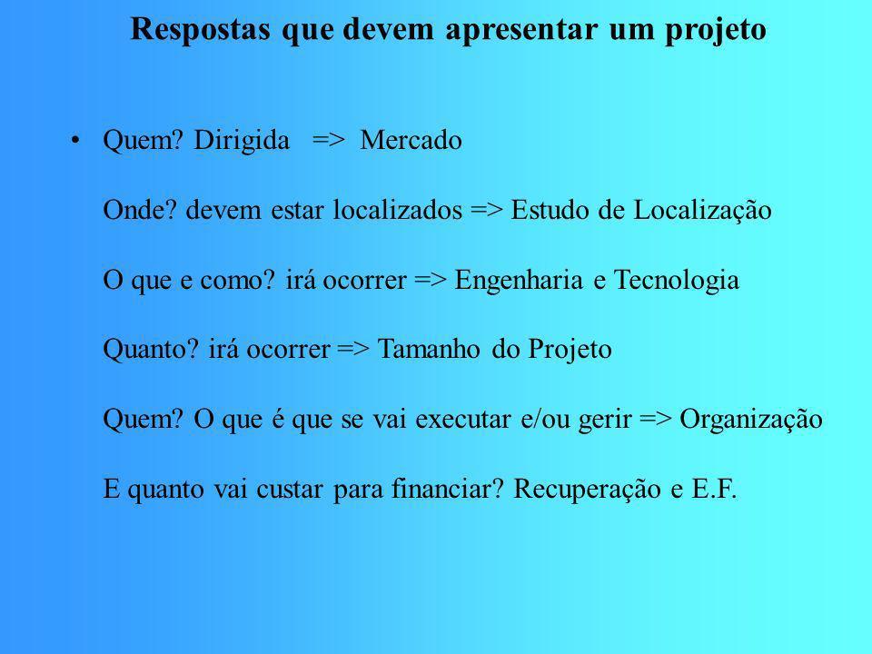 Respostas que devem apresentar um projeto Quem? Dirigida => Mercado Onde? devem estar localizados => Estudo de Localização O que e como? irá ocorrer =