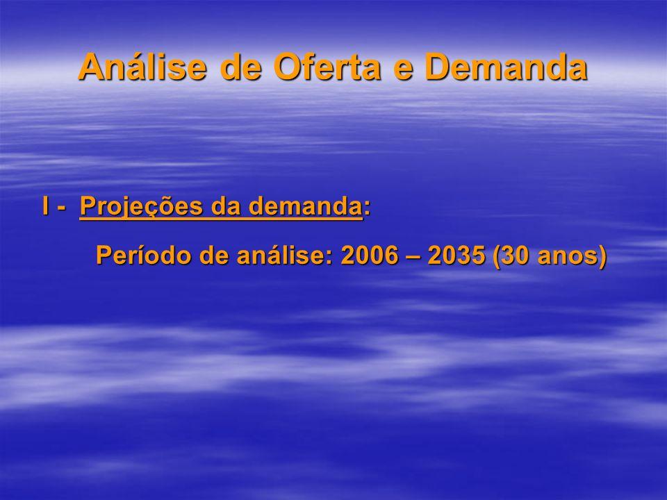 Análise de Oferta e Demanda I - Projeções da demanda: Período de análise: 2006 – 2035 (30 anos)