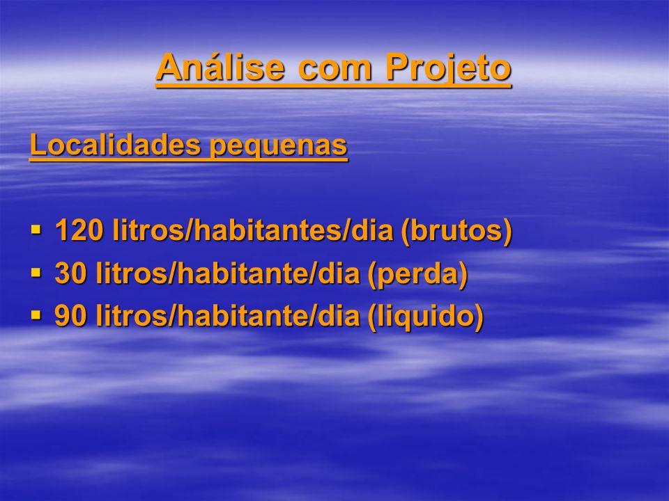 Análise com Projeto Localidades pequenas 120 litros/habitantes/dia (brutos) 120 litros/habitantes/dia (brutos) 30 litros/habitante/dia (perda) 30 litr