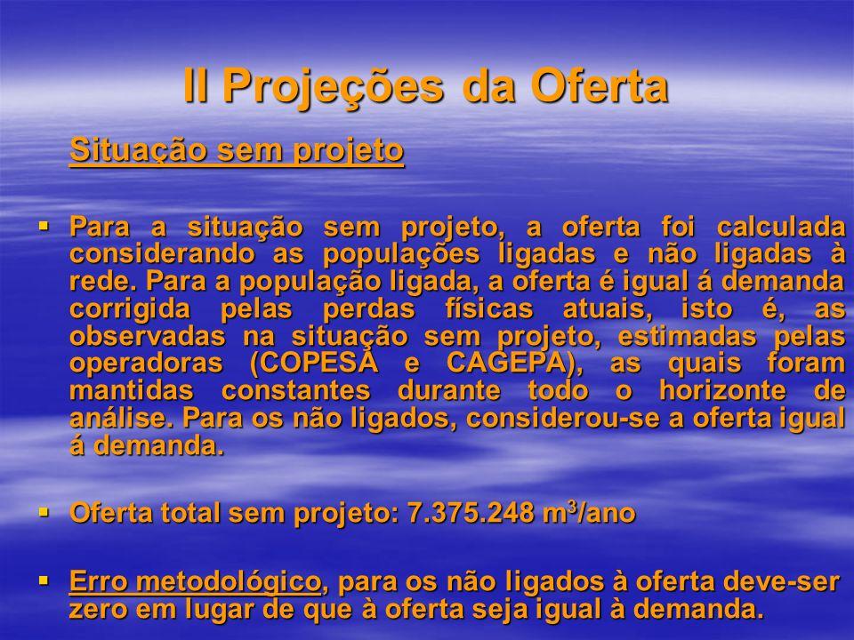 II Projeções da Oferta Situação sem projeto Para a situação sem projeto, a oferta foi calculada considerando as populações ligadas e não ligadas à red