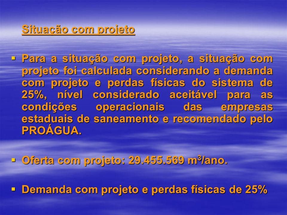 Situação com projeto Para a situação com projeto, a situação com projeto foi calculada considerando a demanda com projeto e perdas físicas do sistema