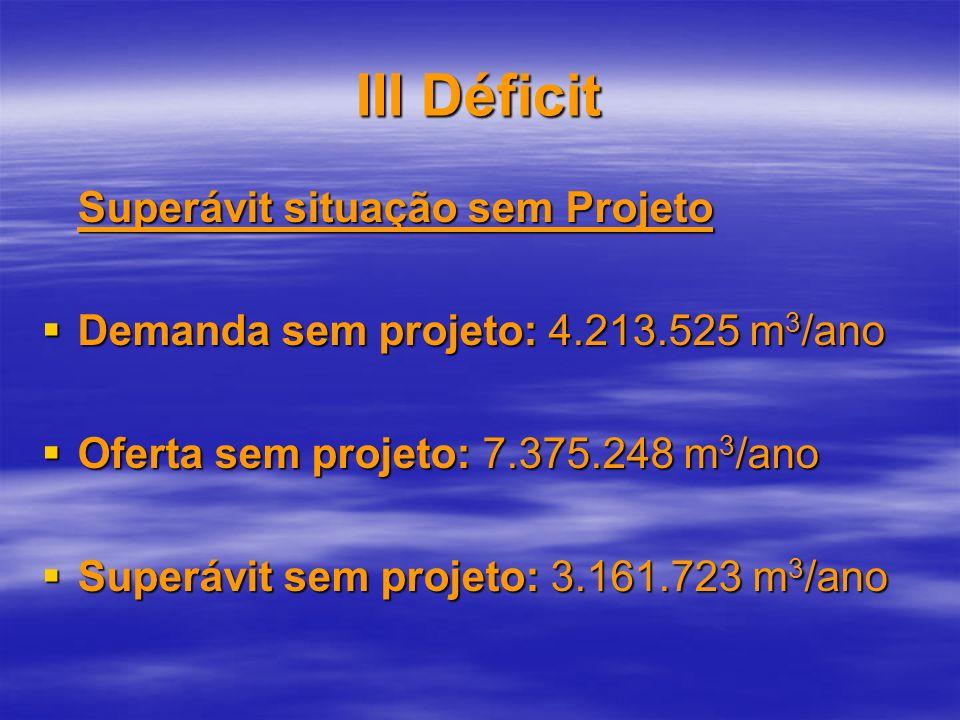 III Déficit Superávit situação sem Projeto Demanda sem projeto: 4.213.525 m 3 /ano Demanda sem projeto: 4.213.525 m 3 /ano Oferta sem projeto: 7.375.2