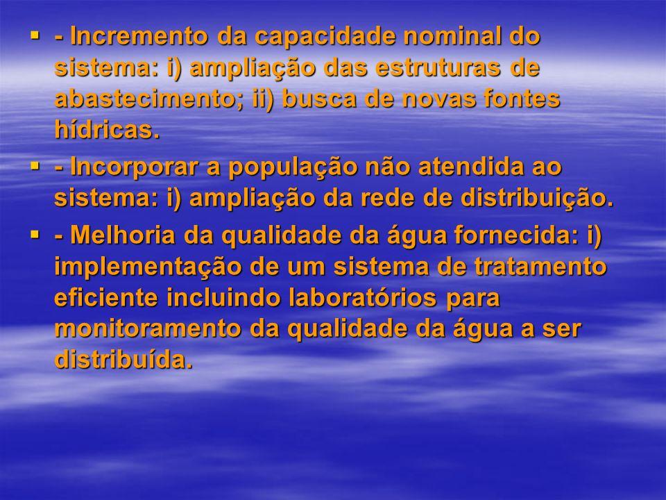 - Incremento da capacidade nominal do sistema: i) ampliação das estruturas de abastecimento; ii) busca de novas fontes hídricas. - Incremento da capac