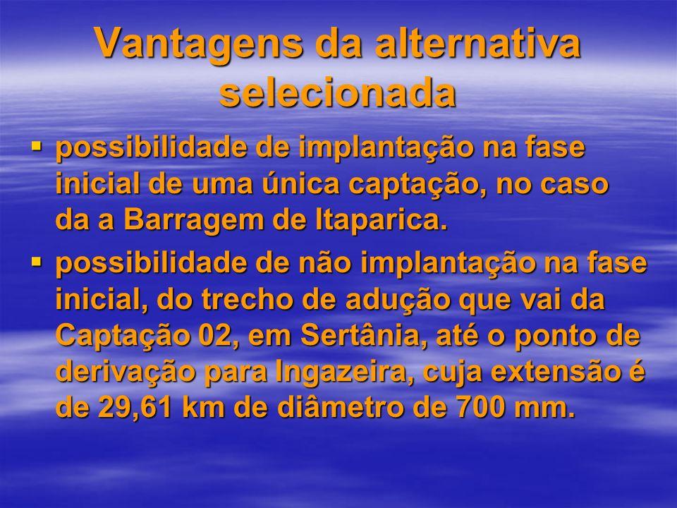 Vantagens da alternativa selecionada possibilidade de implantação na fase inicial de uma única captação, no caso da a Barragem de Itaparica. possibili